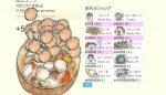 Mamebu Clicker - Play Idle Game