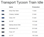 Transport Tycoon Train Idle - Play Idle Game